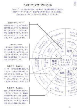 鈴木尚子の幸せ実現手帳 2020