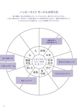 鈴木尚子の幸せ実現手帳2021
