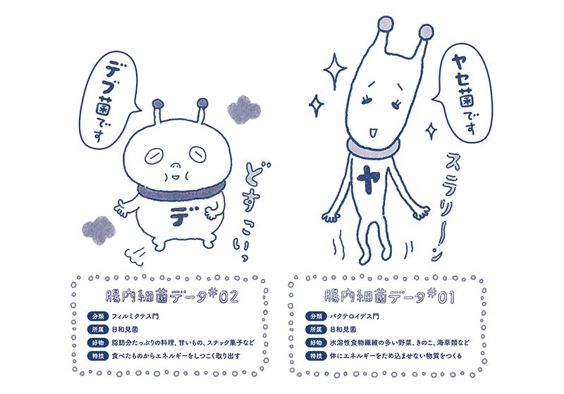【実録】「ヤセ菌」が増えるあのスーパーフードで、ウェスト3cm減!