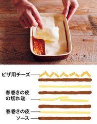 耐熱皿にソースを1/4量ずつと皮を順に重ねる(重ね方は図参照)。ただし、2回目の皮は切れ端を重ね、いちばん上に残りのピザ用チーズをのせる。220℃のオーブン(あれば下段)で18分焼き、パセリを散らす。